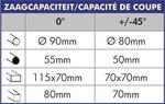 Sierra de corte - diametro 315mm MKS315N