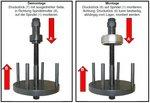 Unidad de cojinete de cubo de rueda Herramienta para Ford, Volvo, Mazda, 78 mm