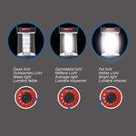 Linterna de acampada ajustable de 32 LED