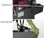 Sierra de cinta estacionaria Vario diámetro 255mm
