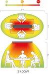 Calefaccion radiante por infrarrojos sin luz hot-top