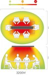 Calentador radiante infrarrojo sin luz hot-top 3200W