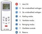 Ventilador fijo industrial 18000m³/h