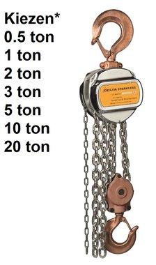 Polipasto manual de cadena sin chispa de 0,5t a 20t